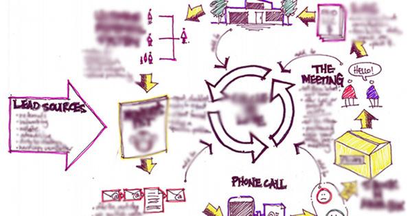 AM-AMA4-LEAD-MAGNETS-marketing-flowchart